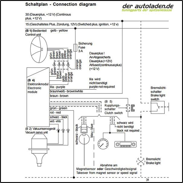 Funktionsweise-MS50-Tempomat—Geschwindigkeitsregler | der autoladen
